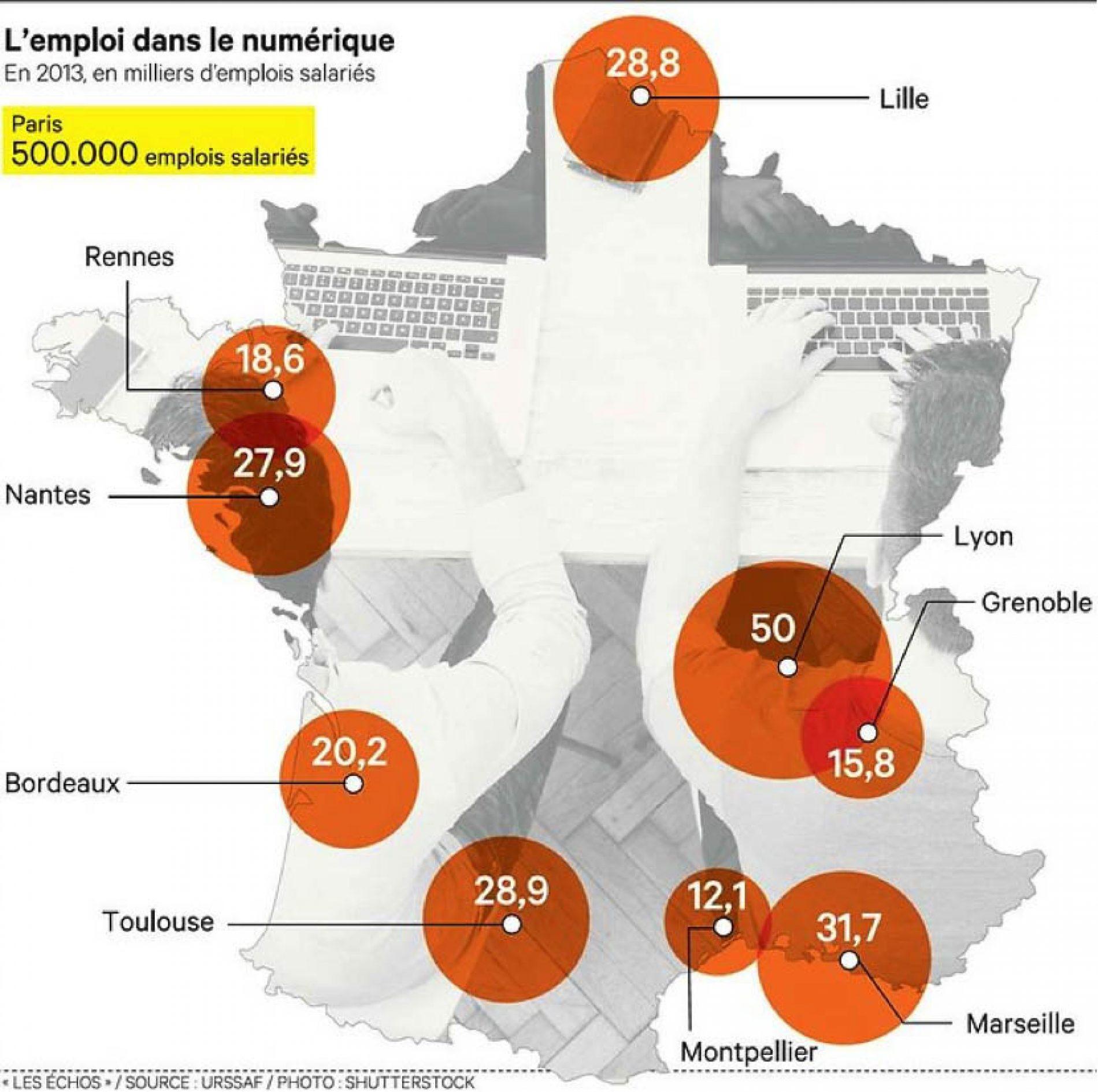 French Tech et décentralisation : l'exemple français