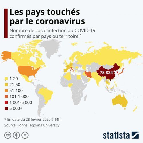 Alerte Santé : Que faire pour prévenir le coronavirus ?